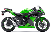 Kawasaki Ninja 300 2013 Onwards
